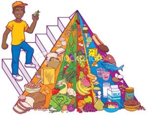 stock-illustration-11954691-food-pyramid-skinny-boy-black-version